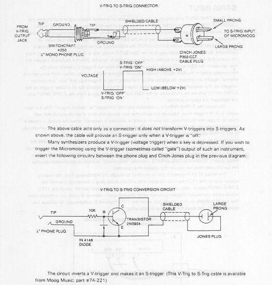 Technical Info